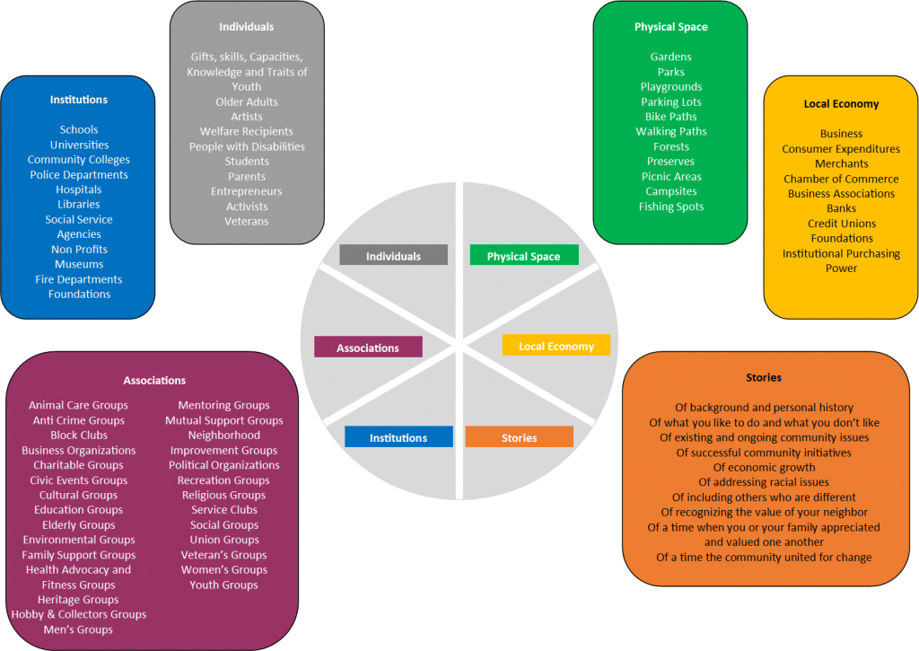 abcd-mapping